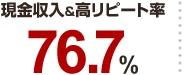 現金収入&高リピート率 76.7%